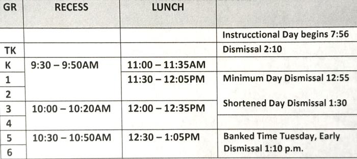 Recess/Lunch Schedule